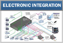 Electronic Intefration